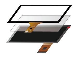 The Exploded View of Capacitive Touch Screen Optical Bonding
